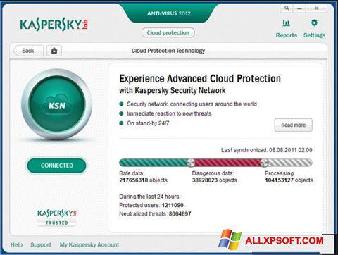 Снимка на екрана Kaspersky за Windows XP